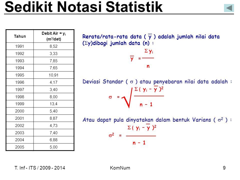 T. Inf - ITS / 2009 - 2014KomNum9 Sedikit Notasi Statistik Rerata/rata-rata data ( y ) adalah jumlah nilai data (  y)dibagi jumlah data (n) :  y i y