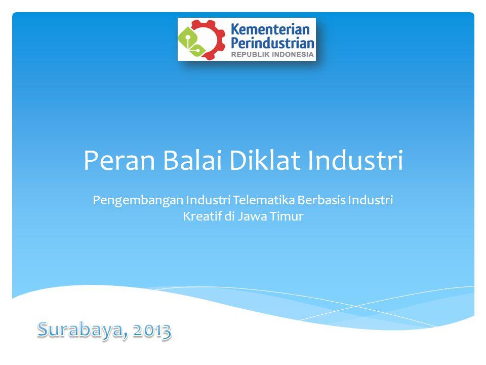 Peran Balai Diklat Industri Pengembangan Industri Telematika Berbasis Industri Kreatif di Jawa Timur