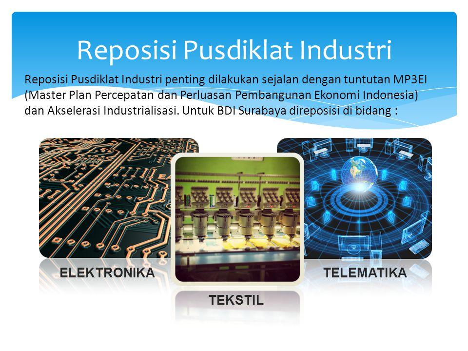 Reposisi Pusdiklat Industri penting dilakukan sejalan dengan tuntutan MP3EI (Master Plan Percepatan dan Perluasan Pembangunan Ekonomi Indonesia) dan Akselerasi Industrialisasi.