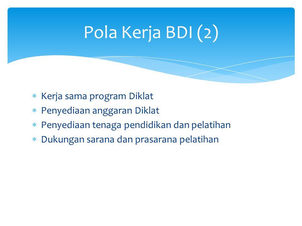  Kerja sama program Diklat  Penyediaan anggaran Diklat  Penyediaan tenaga pendidikan dan pelatihan  Dukungan sarana dan prasarana pelatihan Pola Kerja BDI (2)