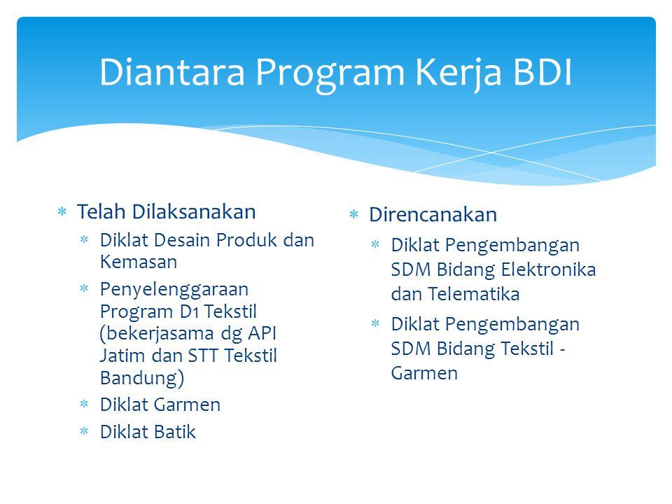 Diantara Program Kerja BDI  Telah Dilaksanakan  Diklat Desain Produk dan Kemasan  Penyelenggaraan Program D1 Tekstil (bekerjasama dg API Jatim dan