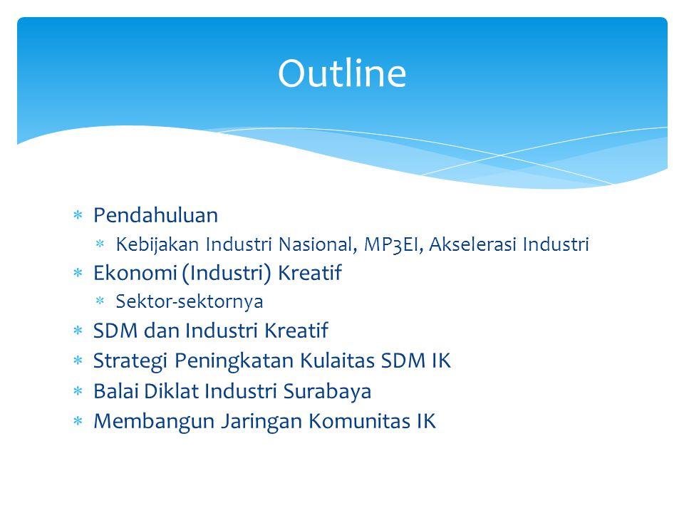  Pendahuluan  Kebijakan Industri Nasional, MP3EI, Akselerasi Industri  Ekonomi (Industri) Kreatif  Sektor-sektornya  SDM dan Industri Kreatif  S