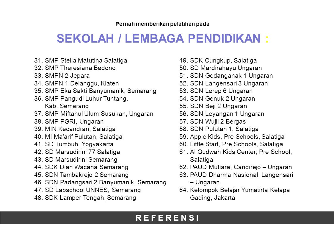 R E F E R E N S I Pernah memberikan pelatihan pada SEKOLAH / LEMBAGA PENDIDIKAN : 31.SMP Stella Matutina Salatiga 32.SMP Theresiana Bedono 33.SMPN 2 Jepara 34.SMPN 1 Delanggu, Klaten 35.SMP Eka Sakti Banyumanik, Semarang 36.SMP Pangudi Luhur Tuntang, Kab.