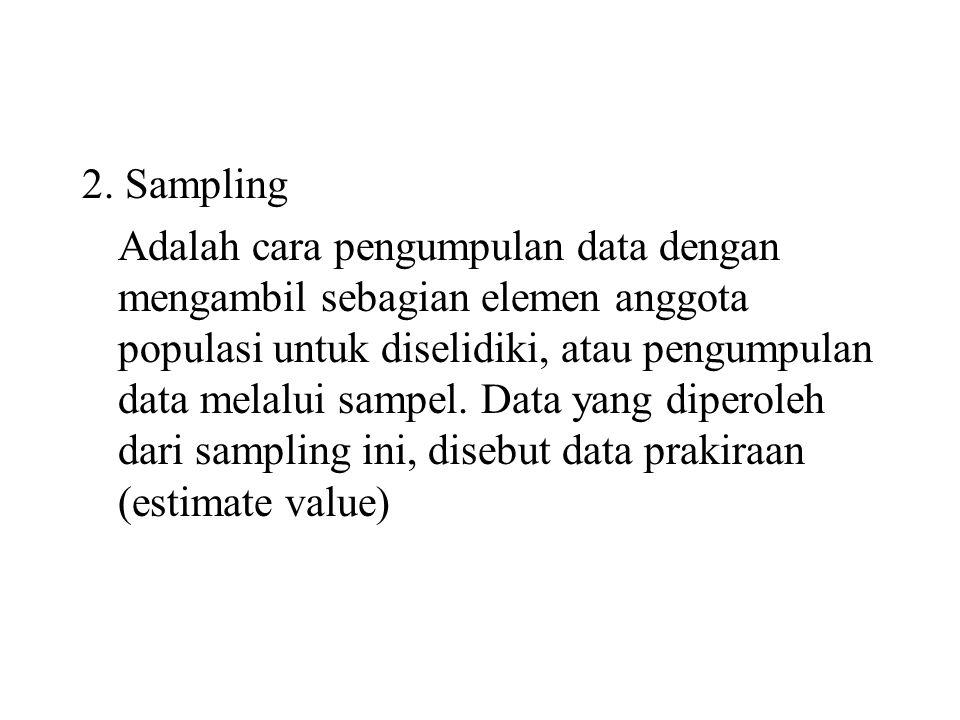 2. Sampling Adalah cara pengumpulan data dengan mengambil sebagian elemen anggota populasi untuk diselidiki, atau pengumpulan data melalui sampel. Dat