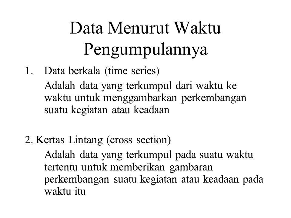 Data Menurut Waktu Pengumpulannya 1.Data berkala (time series) Adalah data yang terkumpul dari waktu ke waktu untuk menggambarkan perkembangan suatu k