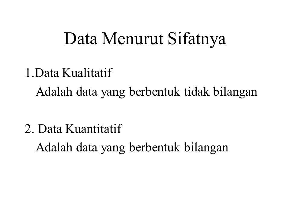 Data Menurut Sifatnya 1.Data Kualitatif Adalah data yang berbentuk tidak bilangan 2. Data Kuantitatif Adalah data yang berbentuk bilangan