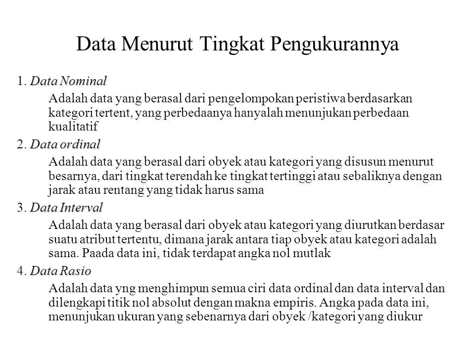 Data Menurut Tingkat Pengukurannya Data Nominal 1. Data Nominal Adalah data yang berasal dari pengelompokan peristiwa berdasarkan kategori tertent, ya