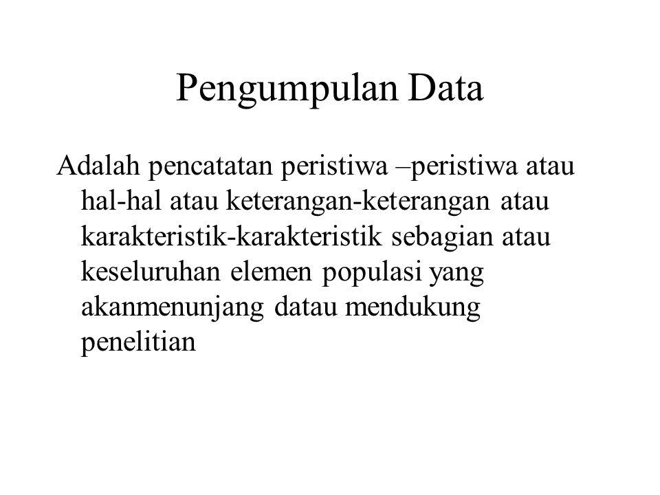 Pengumpulan Data Adalah pencatatan peristiwa –peristiwa atau hal-hal atau keterangan-keterangan atau karakteristik-karakteristik sebagian atau keselur