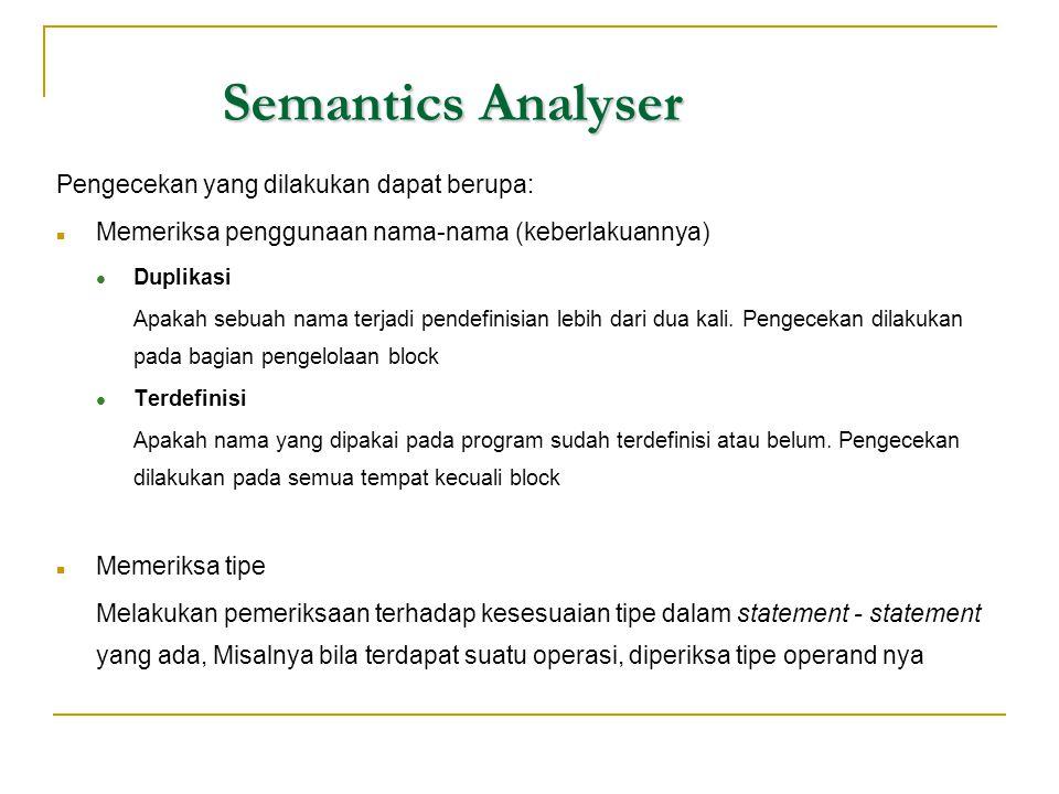 Semantics Analyser Pengecekan yang dilakukan dapat berupa:  Memeriksa penggunaan nama-nama (keberlakuannya)  Duplikasi Apakah sebuah nama terjadi pe