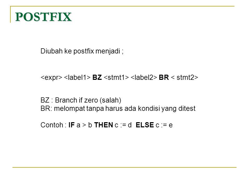 POSTFIX Diubah ke postfix menjadi ; BZ BR BZ : Branch if zero (salah) BR: melompat tanpa harus ada kondisi yang ditest Contoh : IF a > b THEN c := d E