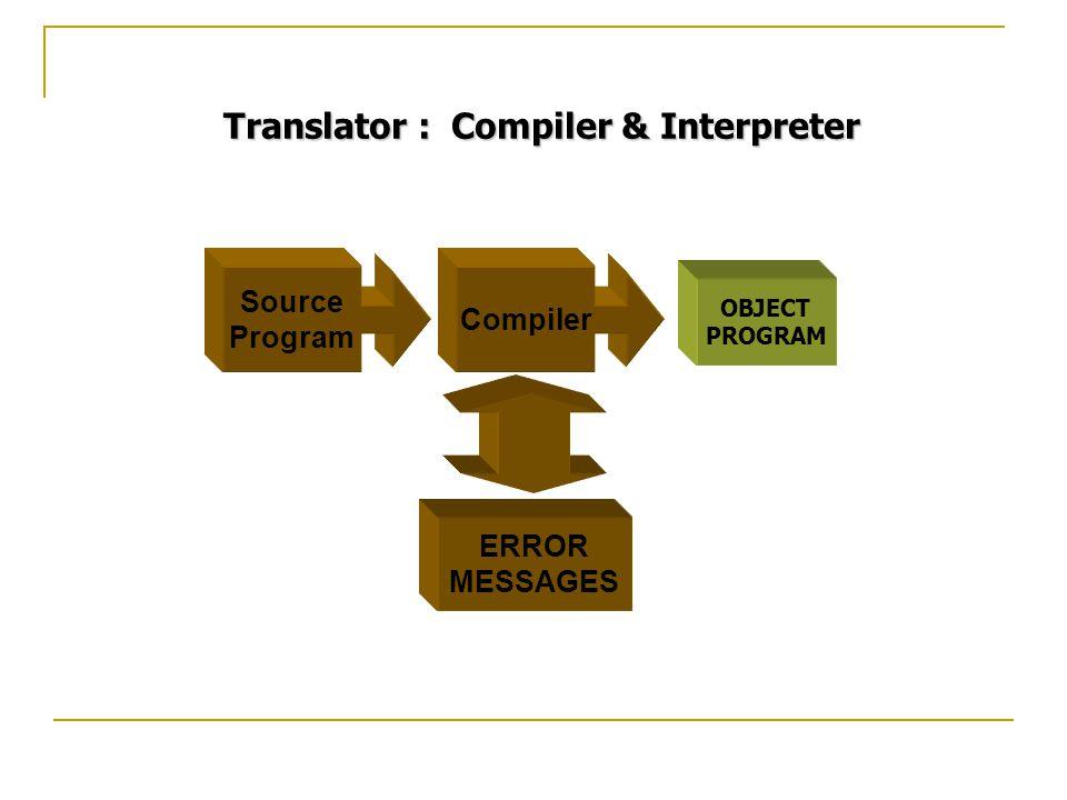 Translator : Compiler & Interpreter OBJECT PROGRAM Source Program Compiler ERROR MESSAGES