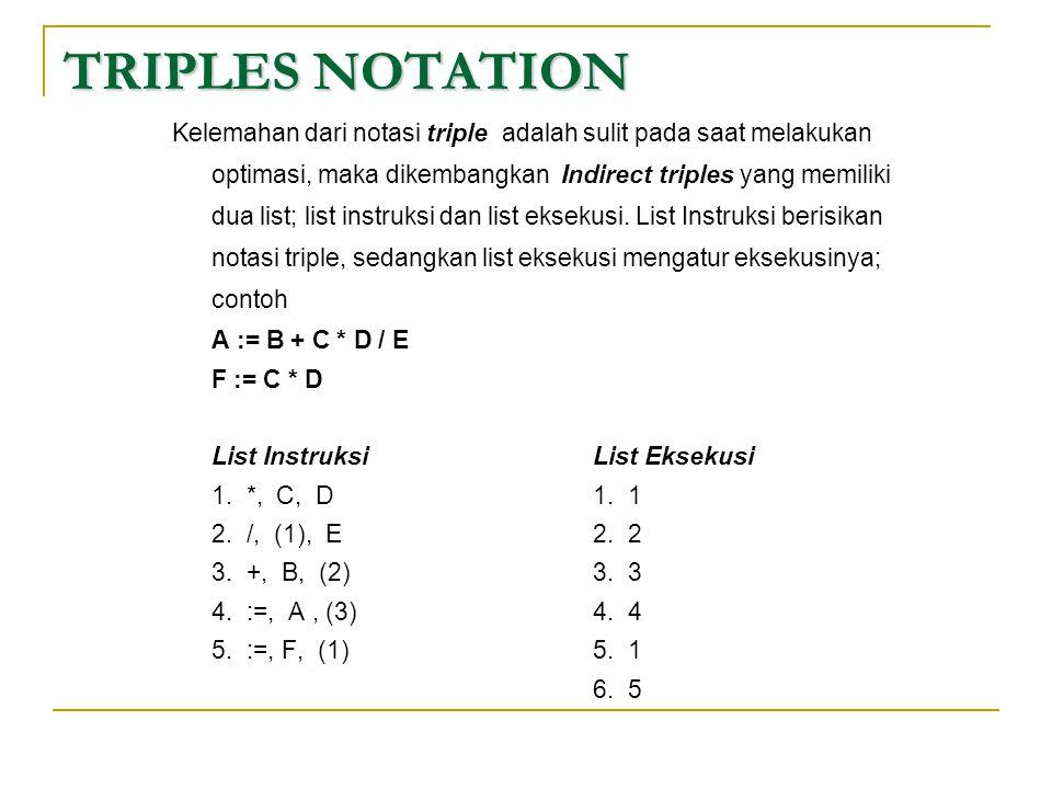 TRIPLES NOTATION Kelemahan dari notasi triple adalah sulit pada saat melakukan optimasi, maka dikembangkan Indirect triples yang memiliki dua list; li