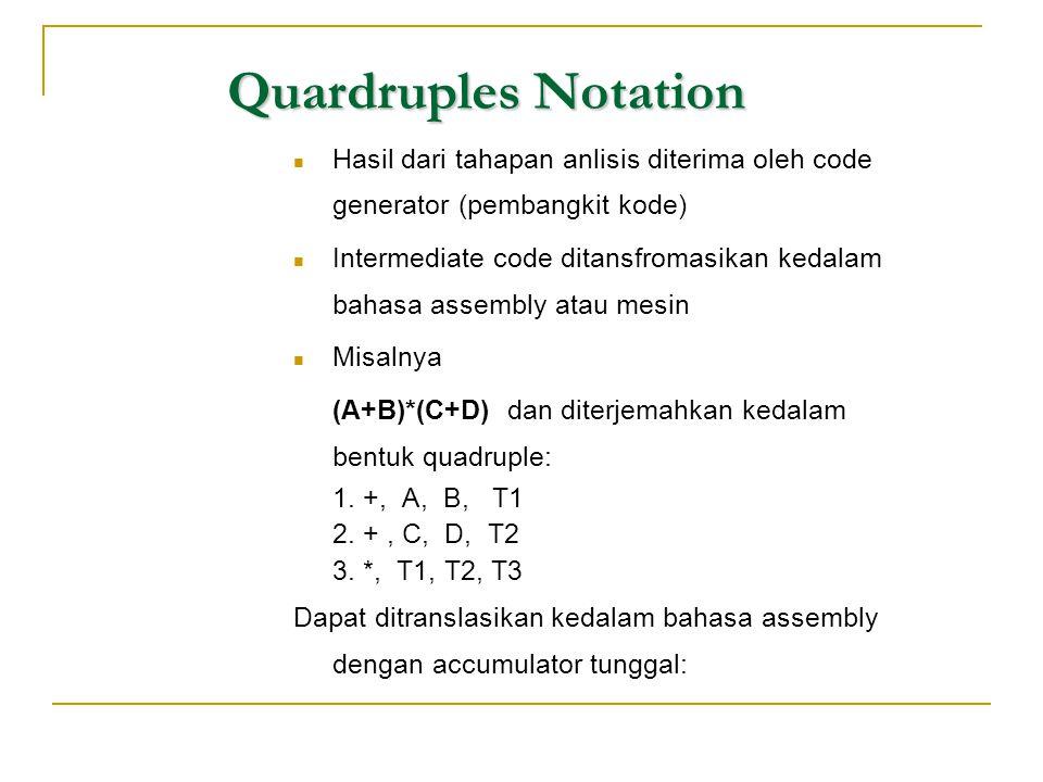 Quardruples Notation  Hasil dari tahapan anlisis diterima oleh code generator (pembangkit kode)  Intermediate code ditansfromasikan kedalam bahasa a