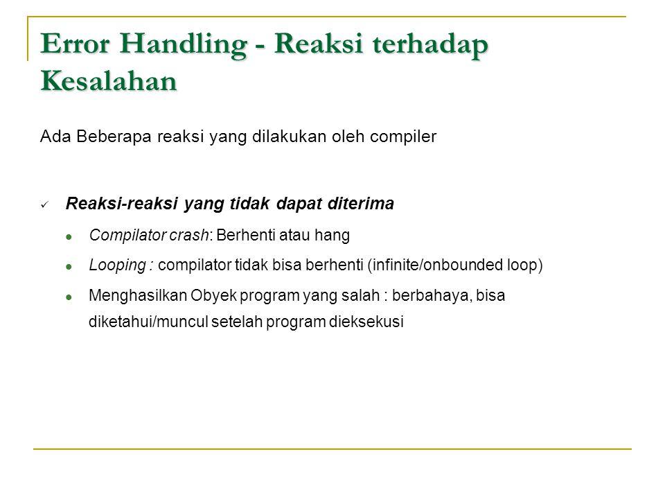 Error Handling - Reaksi terhadap Kesalahan Ada Beberapa reaksi yang dilakukan oleh compiler  Reaksi-reaksi yang tidak dapat diterima  Compilator cra