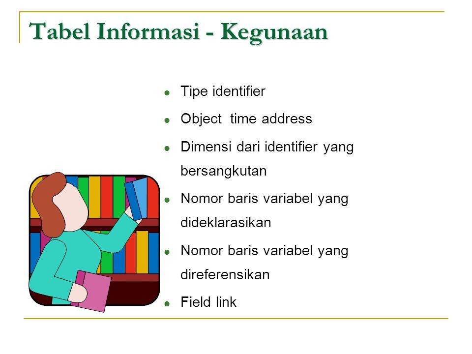 Tabel Informasi - Kegunaan  Tipe identifier  Object time address  Dimensi dari identifier yang bersangkutan  Nomor baris variabel yang dideklarasi