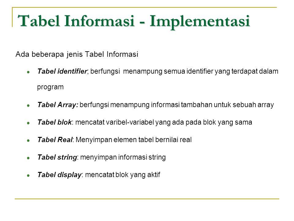 Tabel Informasi - Implementasi Ada beberapa jenis Tabel Informasi  Tabel identifier; berfungsi menampung semua identifier yang terdapat dalam program