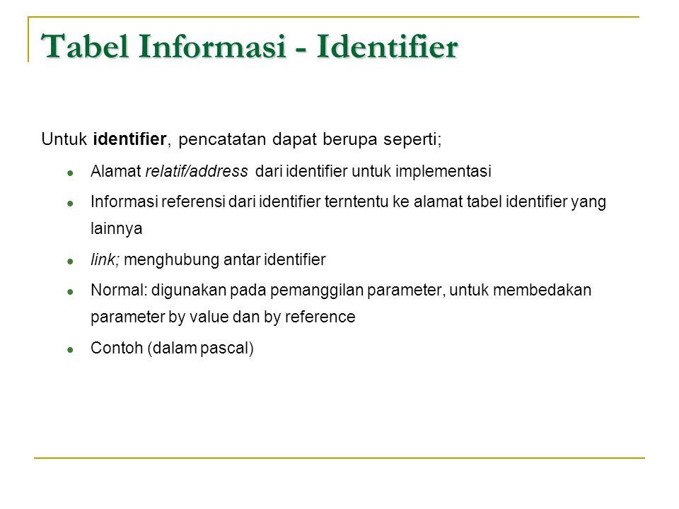 Tabel Informasi - Identifier Untuk identifier, pencatatan dapat berupa seperti;  Alamat relatif/address dari identifier untuk implementasi  Informas