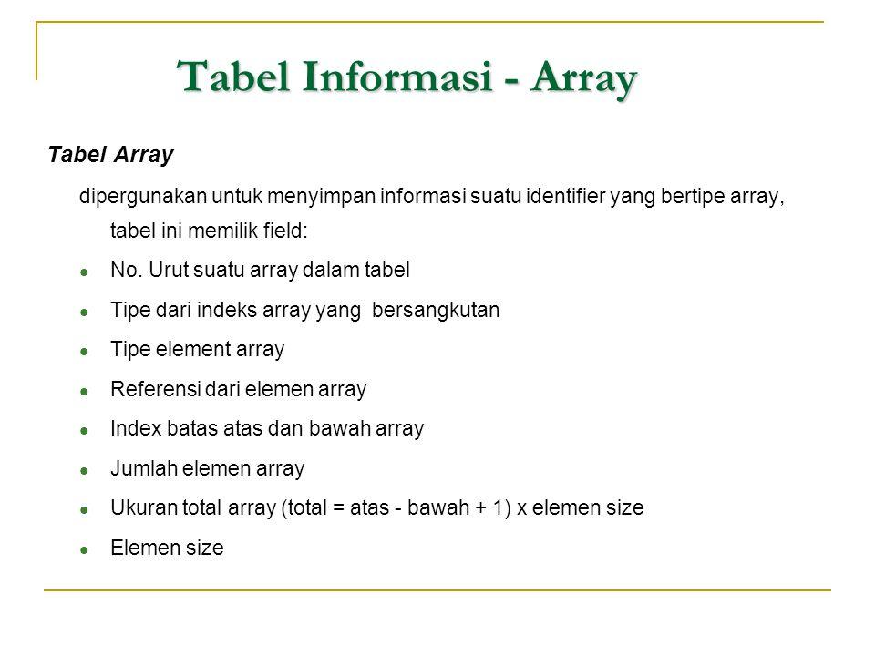 Tabel Informasi - Array Tabel Array dipergunakan untuk menyimpan informasi suatu identifier yang bertipe array, tabel ini memilik field:  No. Urut su