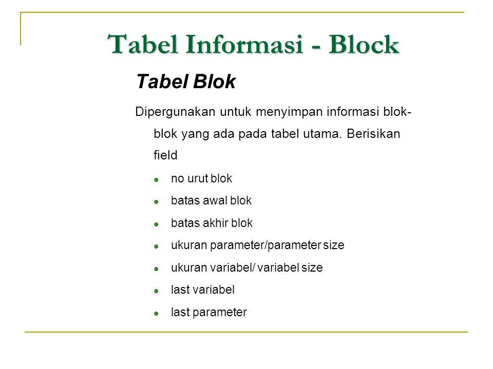 Tabel Informasi - Block Tabel Blok Dipergunakan untuk menyimpan informasi blok- blok yang ada pada tabel utama. Berisikan field  no urut blok  batas
