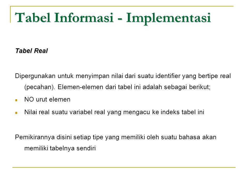 Tabel Informasi - Implementasi Tabel Real Dipergunakan untuk menyimpan nilai dari suatu identifier yang bertipe real (pecahan). Elemen-elemen dari tab