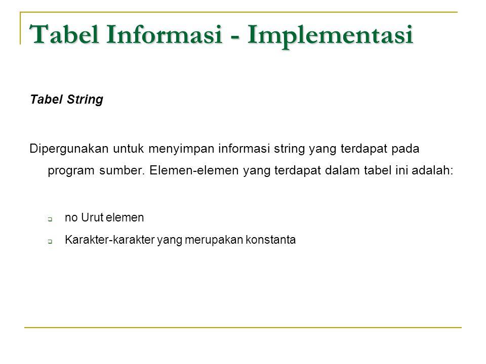 Tabel Informasi - Implementasi Tabel String Dipergunakan untuk menyimpan informasi string yang terdapat pada program sumber. Elemen-elemen yang terdap