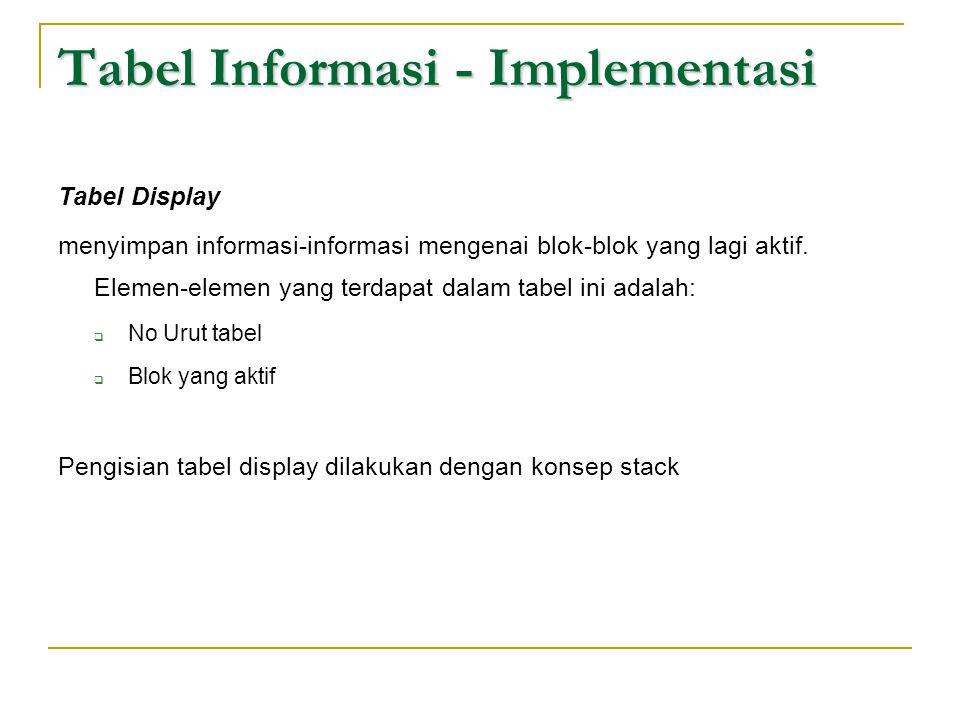 Tabel Informasi - Implementasi Tabel Display menyimpan informasi-informasi mengenai blok-blok yang lagi aktif. Elemen-elemen yang terdapat dalam tabel