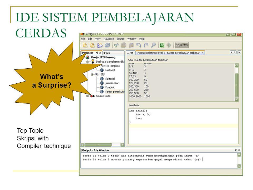 IDE SISTEM PEMBELAJARAN CERDAS What's a Surprise? Top Topic Skripsi with Compiler technique