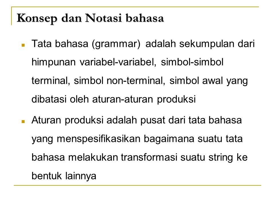 Konsep dan Notasi bahasa  Tata bahasa (grammar) adalah sekumpulan dari himpunan variabel-variabel, simbol-simbol terminal, simbol non-terminal, simbo