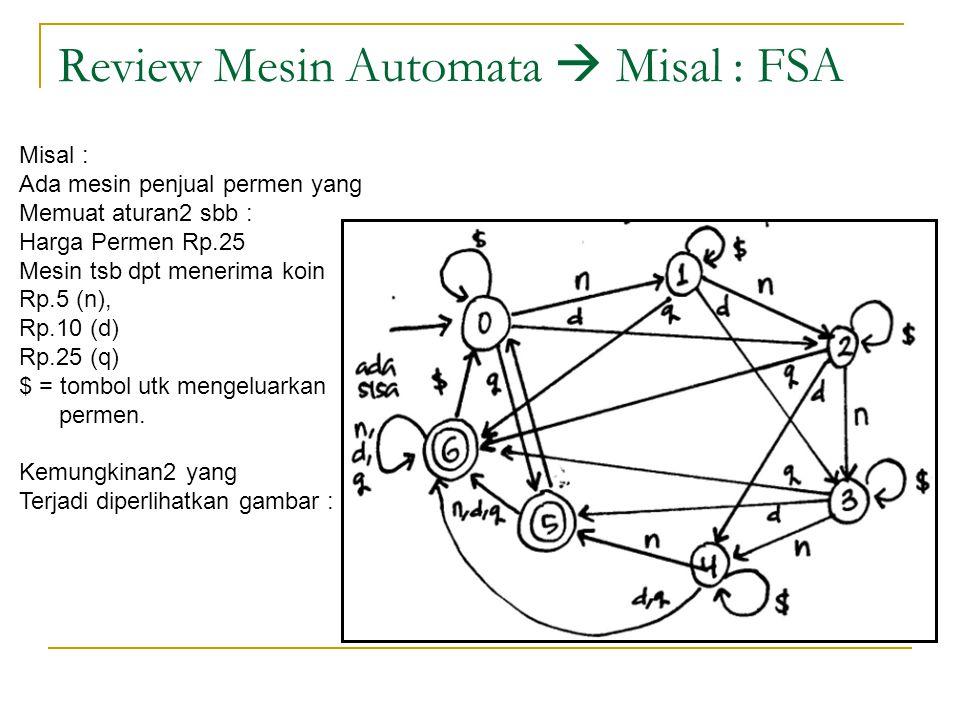 Review Mesin Automata  Misal : FSA Misal : Ada mesin penjual permen yang Memuat aturan2 sbb : Harga Permen Rp.25 Mesin tsb dpt menerima koin Rp.5 (n)
