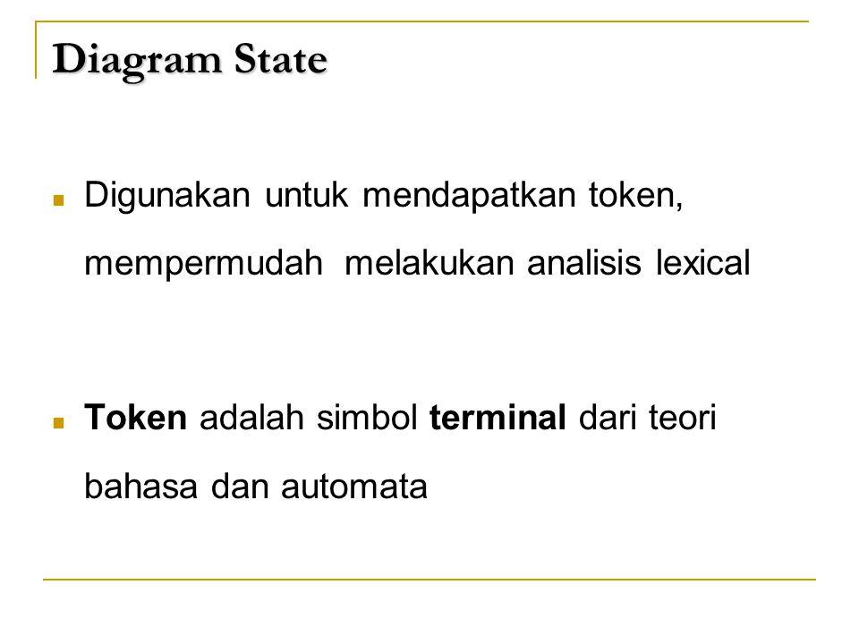 Diagram State  Digunakan untuk mendapatkan token, mempermudah melakukan analisis lexical  Token adalah simbol terminal dari teori bahasa dan automat