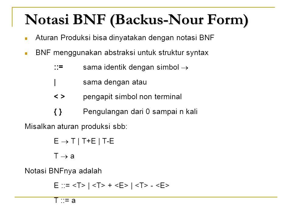 Notasi BNF (Backus-Nour Form)  Aturan Produksi bisa dinyatakan dengan notasi BNF  BNF menggunakan abstraksi untuk struktur syntax ::= sama identik d