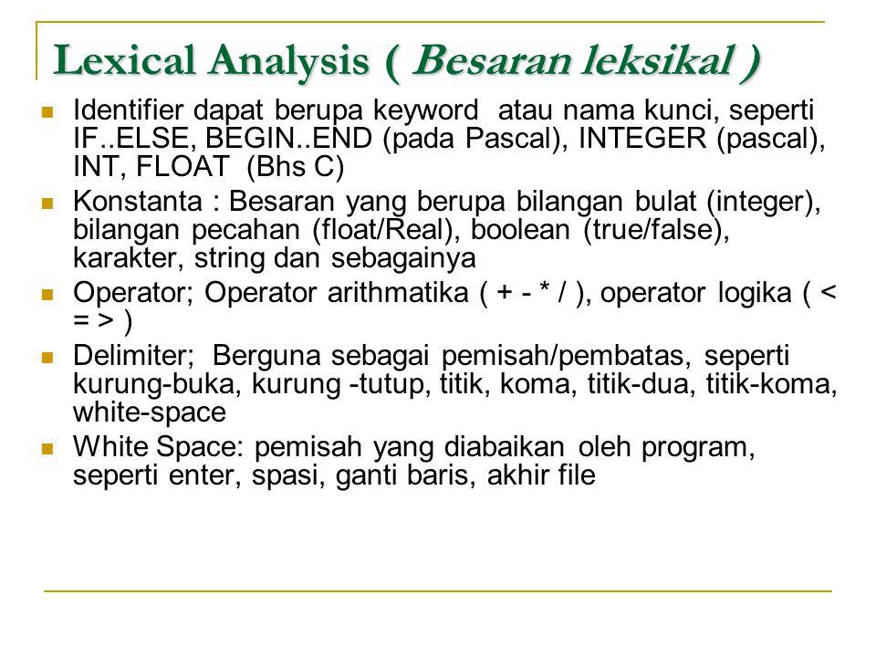 Lexical Analysis ( Besaran leksikal )  Identifier dapat berupa keyword atau nama kunci, seperti IF..ELSE, BEGIN..END (pada Pascal), INTEGER (pascal),