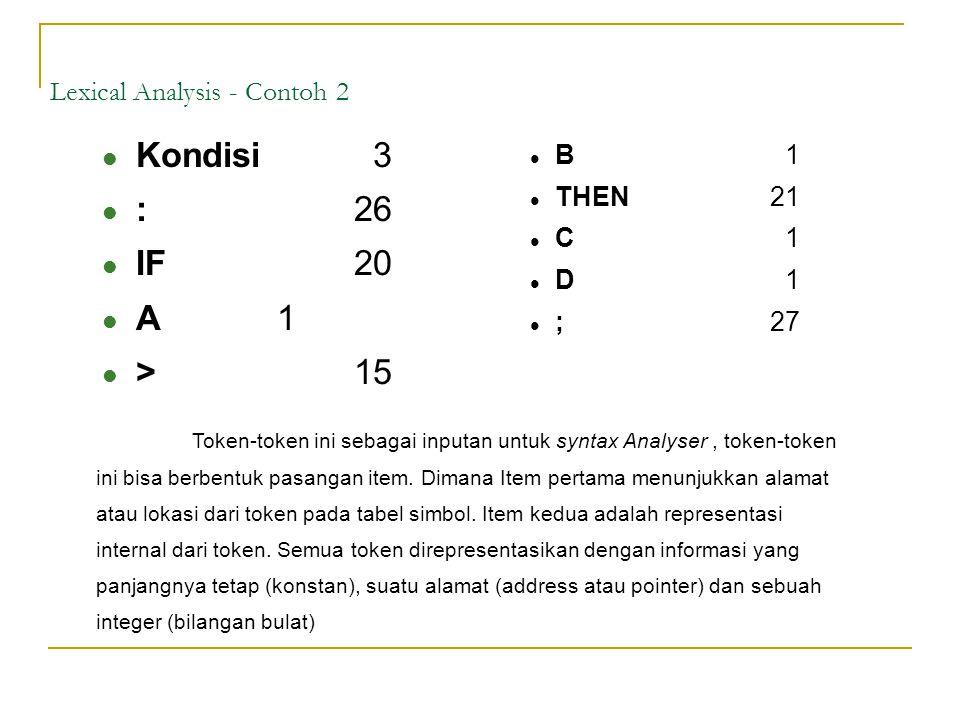 Lexical Analysis - Contoh 2  Kondisi 3  :26  IF20  A 1  > 15  B 1  THEN21  C 1  D 1  ;27 Token-token ini sebagai inputan untuk syntax Analys