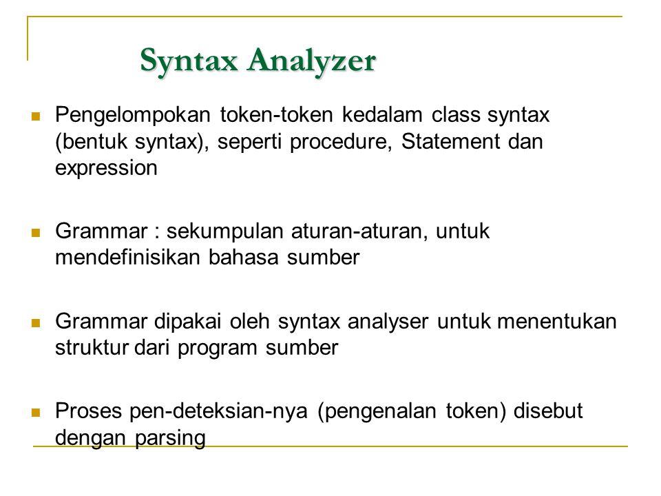 Syntax Analyzer  Pengelompokan token-token kedalam class syntax (bentuk syntax), seperti procedure, Statement dan expression  Grammar : sekumpulan a