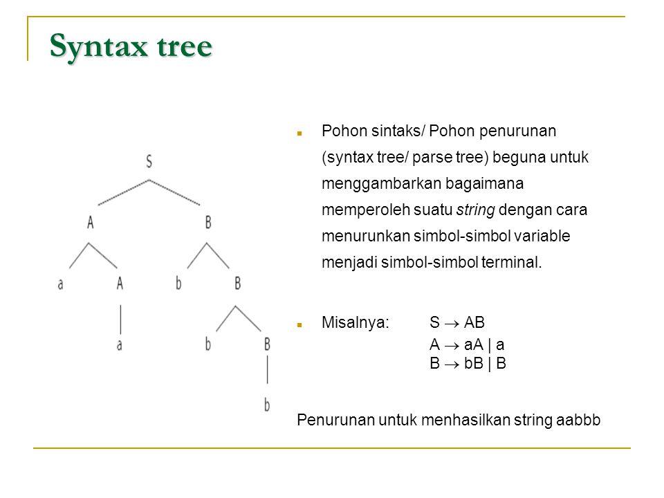 Syntax tree Syntax tree  Pohon sintaks/ Pohon penurunan (syntax tree/ parse tree) beguna untuk menggambarkan bagaimana memperoleh suatu string dengan