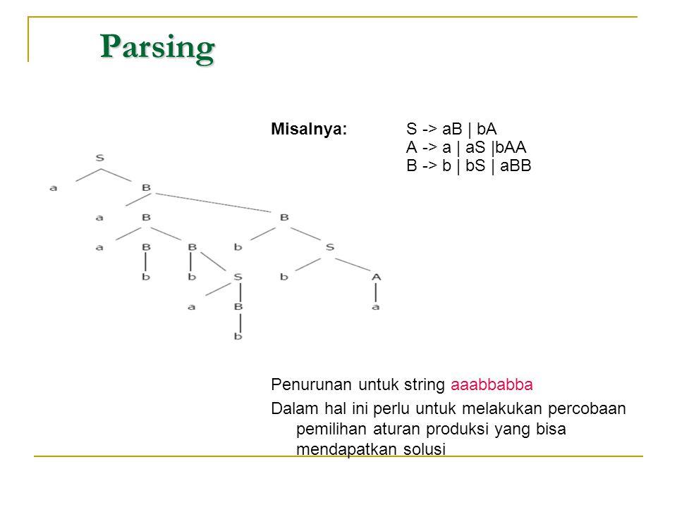 Parsing Misalnya: S -> aB | bA A -> a | aS |bAA B -> b | bS | aBB Penurunan untuk string aaabbabba Dalam hal ini perlu untuk melakukan percobaan pemil