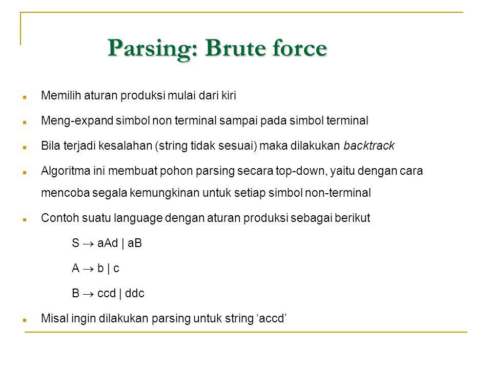 Parsing: Brute force  Memilih aturan produksi mulai dari kiri  Meng-expand simbol non terminal sampai pada simbol terminal  Bila terjadi kesalahan