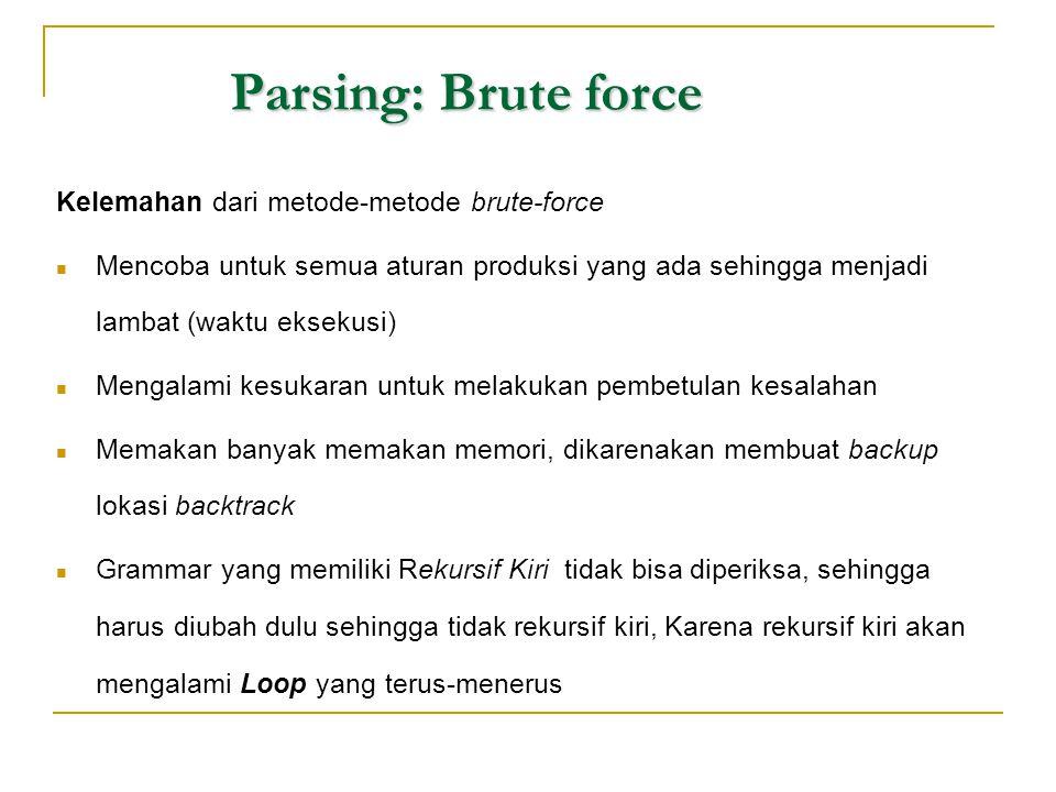 Parsing: Brute force Kelemahan dari metode-metode brute-force  Mencoba untuk semua aturan produksi yang ada sehingga menjadi lambat (waktu eksekusi)