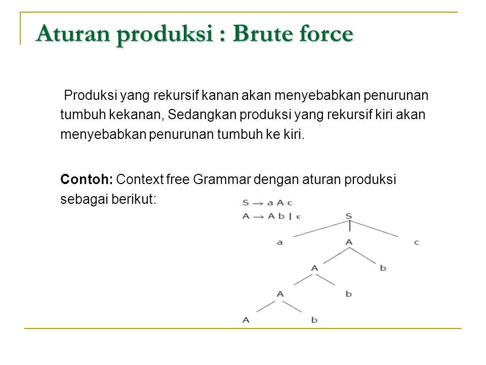 Aturan produksi : Brute force Aturan produksi : Brute force Produksi yang rekursif kanan akan menyebabkan penurunan tumbuh kekanan, Sedangkan produksi