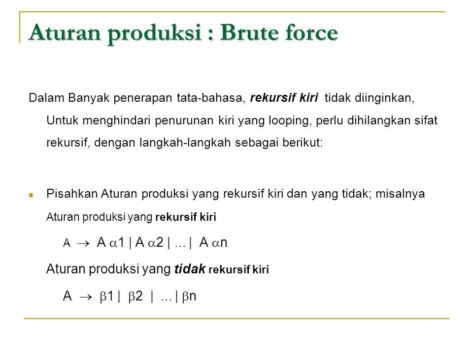 Aturan produksi : Brute force Dalam Banyak penerapan tata-bahasa, rekursif kiri tidak diinginkan, Untuk menghindari penurunan kiri yang looping, perlu