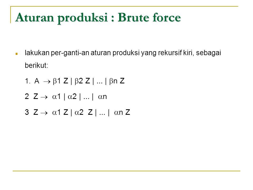 Aturan produksi : Brute force  lakukan per-ganti-an aturan produksi yang rekursif kiri, sebagai berikut: 1. A   1 Z |  2 Z |... |  n Z 2 Z   1