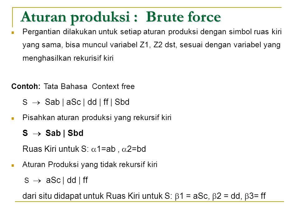 Aturan produksi : Brute force Aturan produksi : Brute force  Pergantian dilakukan untuk setiap aturan produksi dengan simbol ruas kiri yang sama, bis