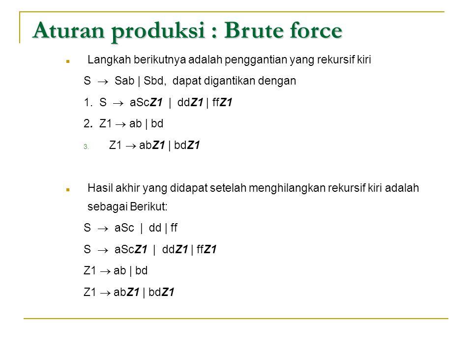 Aturan produksi : Brute force  Langkah berikutnya adalah penggantian yang rekursif kiri S  Sab | Sbd, dapat digantikan dengan 1. S  aScZ1 | ddZ1 |