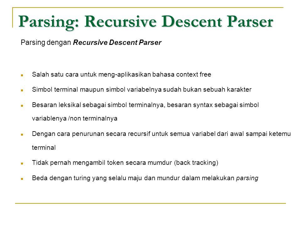 Parsing: Recursive Descent Parser Parsing dengan Recursive Descent Parser  Salah satu cara untuk meng-aplikasikan bahasa context free  Simbol termin