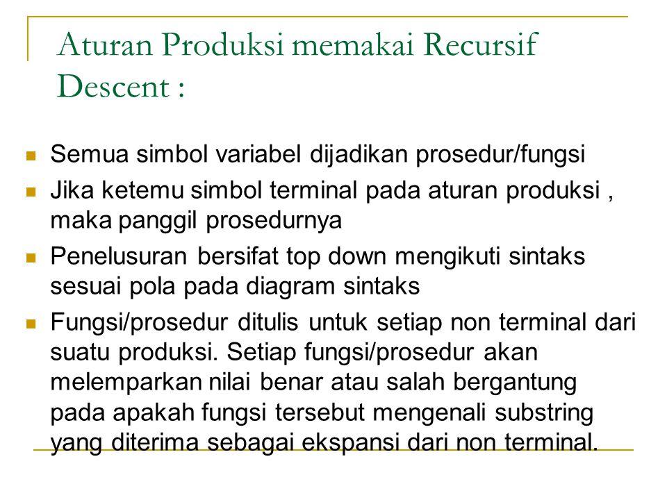 Aturan Produksi memakai Recursif Descent :  Semua simbol variabel dijadikan prosedur/fungsi  Jika ketemu simbol terminal pada aturan produksi, maka