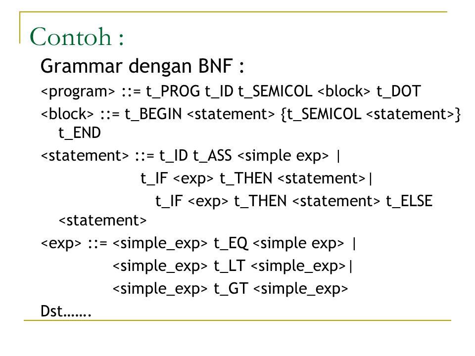 Contoh : Grammar dengan BNF : ::= t_PROG t_ID t_SEMICOL t_DOT ::= t_BEGIN {t_SEMICOL } t_END ::= t_ID t_ASS | t_IF t_THEN | t_IF t_THEN t_ELSE ::= t_E