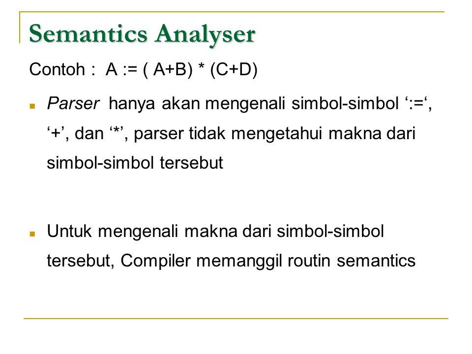 Semantics Analyser Contoh : A := ( A+B) * (C+D)  Parser hanya akan mengenali simbol-simbol ':=', '+', dan '*', parser tidak mengetahui makna dari sim