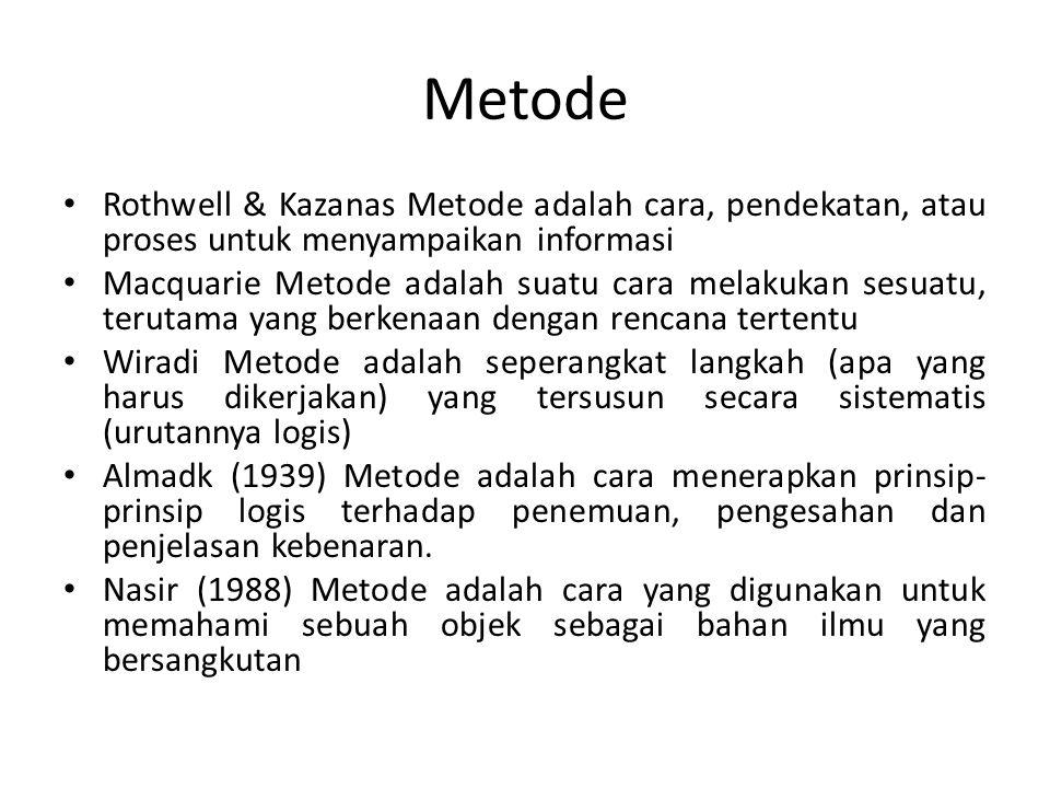 Metode • Rothwell & Kazanas Metode adalah cara, pendekatan, atau proses untuk menyampaikan informasi • Macquarie Metode adalah suatu cara melakukan se