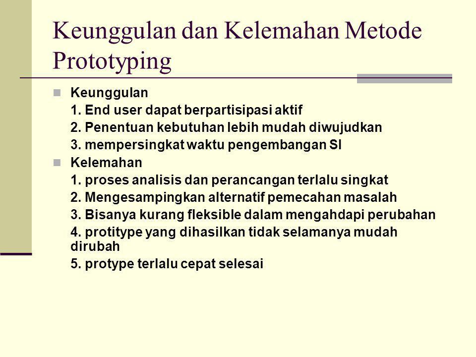 Keunggulan dan Kelemahan Metode Prototyping  Keunggulan 1. End user dapat berpartisipasi aktif 2. Penentuan kebutuhan lebih mudah diwujudkan 3. mempe