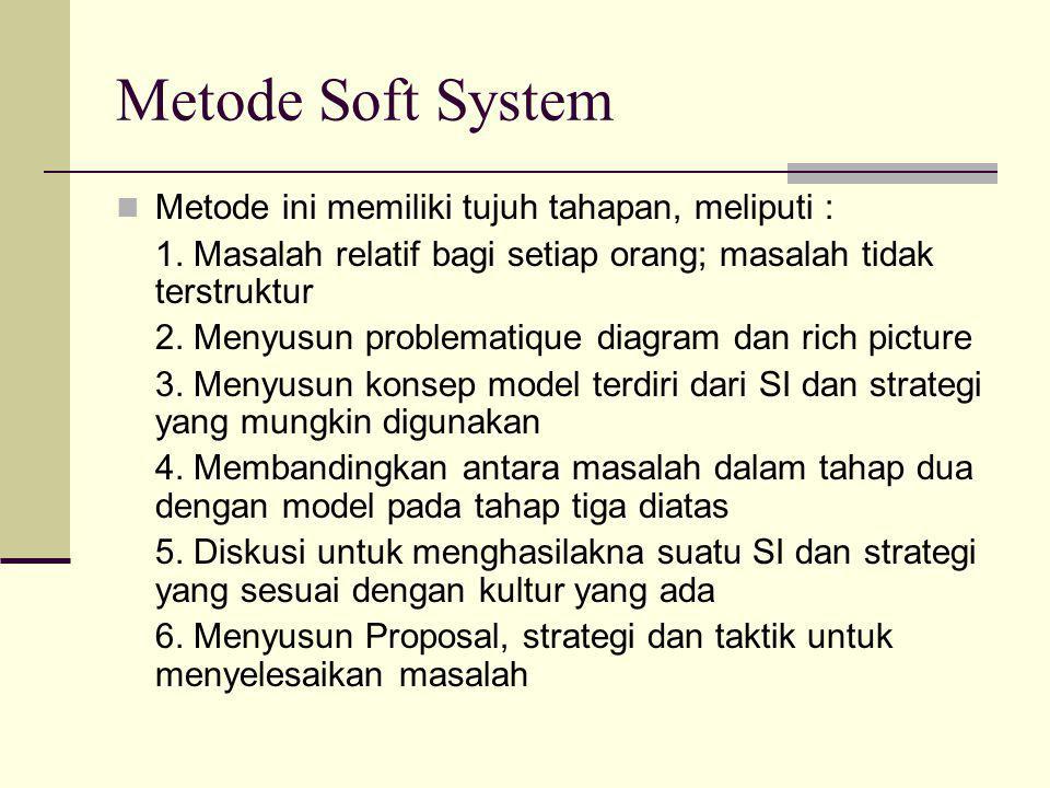 Metode Soft System  Metode ini memiliki tujuh tahapan, meliputi : 1. Masalah relatif bagi setiap orang; masalah tidak terstruktur 2. Menyusun problem